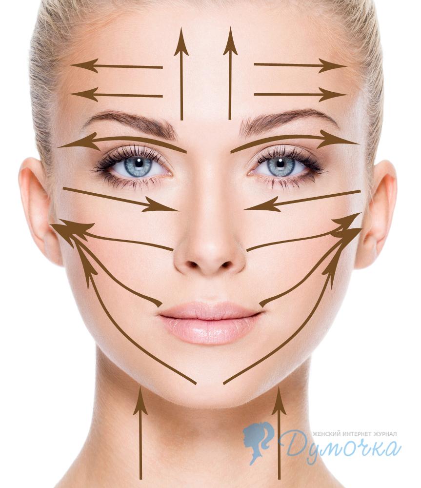 схема движений при нанесении крема на лицо